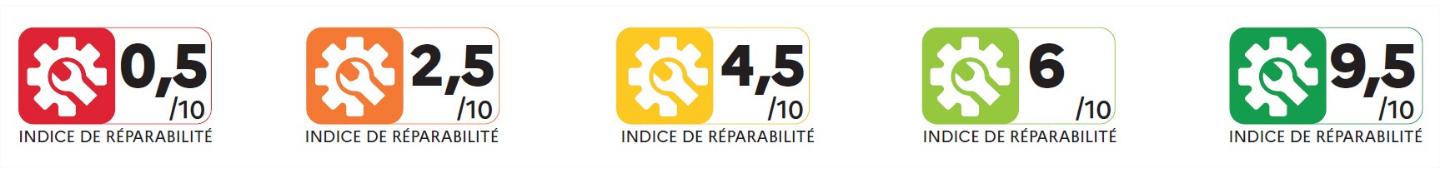 Visuel de l'indice de réparabilité