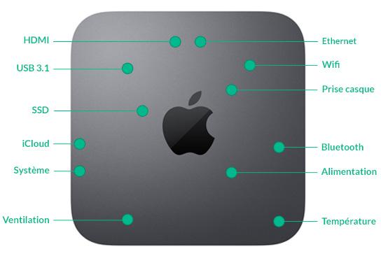Nos techniciens réalisent 20 points de contrôle sur les macbook-pro-13 reconditionnés